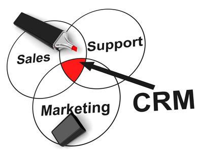 CRM-Systeme wirkungsvoll für den B2B-Vertrieb nutzen