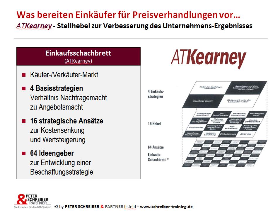 Nutzenargumentation PETER SCHREIBER & PARTNER - ATKearney